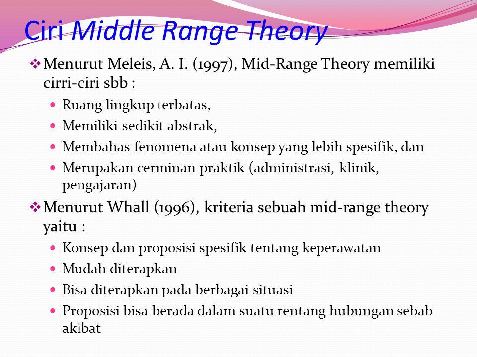 Ciri Middle Range Theory  Menurut Meleis, A.I.