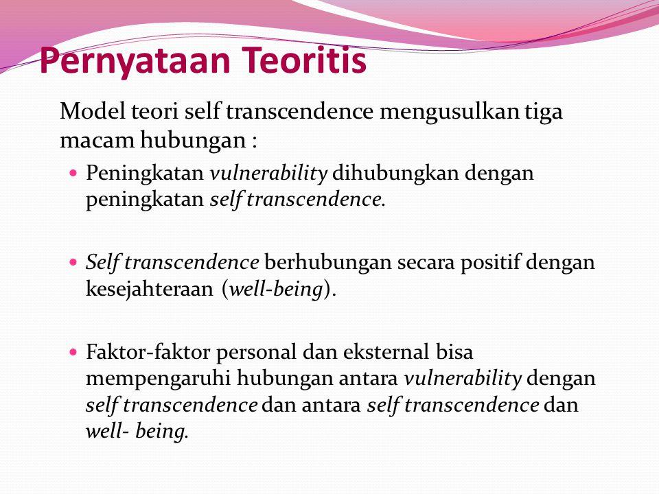Lanjutan 3.Teori self transcendence termasuk dalam kelompok mid-range theory karena memiliki kriteria : konsep dan variabel sedikit, sebahagian masih bersifat abstrak, dapat digunakan dalam berbagai situasi dan kondisi kesehatan manusia, bersumber dari grand theory dan pengalaman-pengalaman praktik, dan berfokus pada fenomena yang lebih spesifik.
