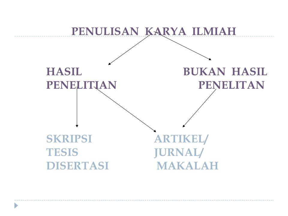 PENULISAN KARYA ILMIAH HASIL BUKAN HASIL PENELITIAN PENELITAN SKRIPSI ARTIKEL/ TESIS JURNAL/ DISERTASI MAKALAH