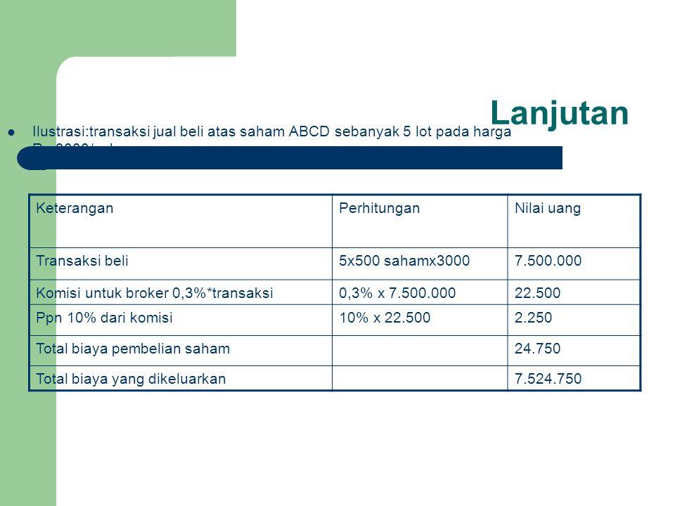 Lanjutan Ilustrasi:transaksi jual beli atas saham ABCD sebanyak 5 lot pada harga Rp.3000/saham KeteranganPerhitunganNilai uang Transaksi beli5x500 sahamx30007.500.000 Komisi untuk broker 0,3%*transaksi0,3% x 7.500.00022.500 Ppn 10% dari komisi10% x 22.5002.250 Total biaya pembelian saham24.750 Total biaya yang dikeluarkan7.524.750
