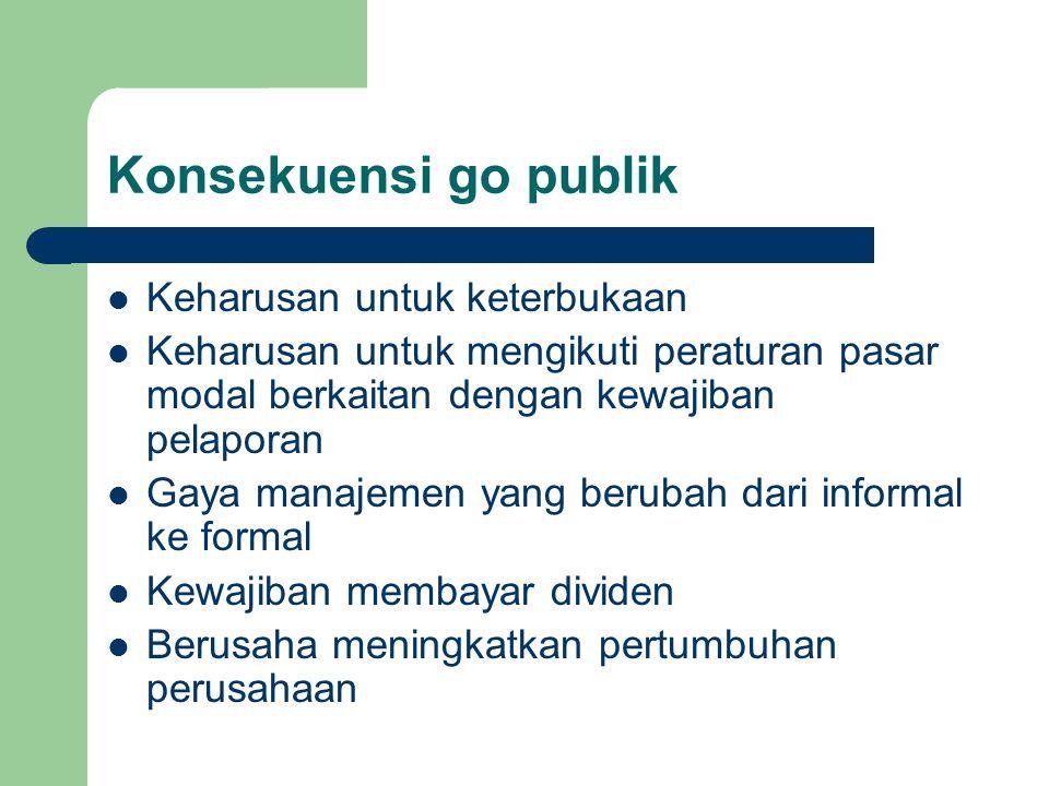 Konsekuensi go publik Keharusan untuk keterbukaan Keharusan untuk mengikuti peraturan pasar modal berkaitan dengan kewajiban pelaporan Gaya manajemen