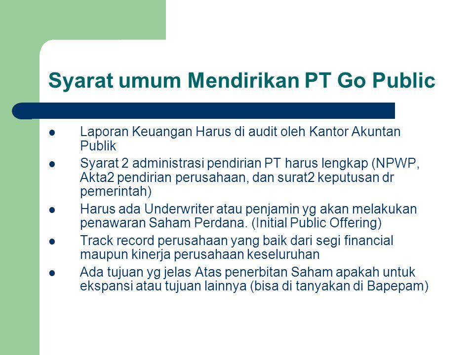 Syarat umum Mendirikan PT Go Public Laporan Keuangan Harus di audit oleh Kantor Akuntan Publik Syarat 2 administrasi pendirian PT harus lengkap (NPWP,