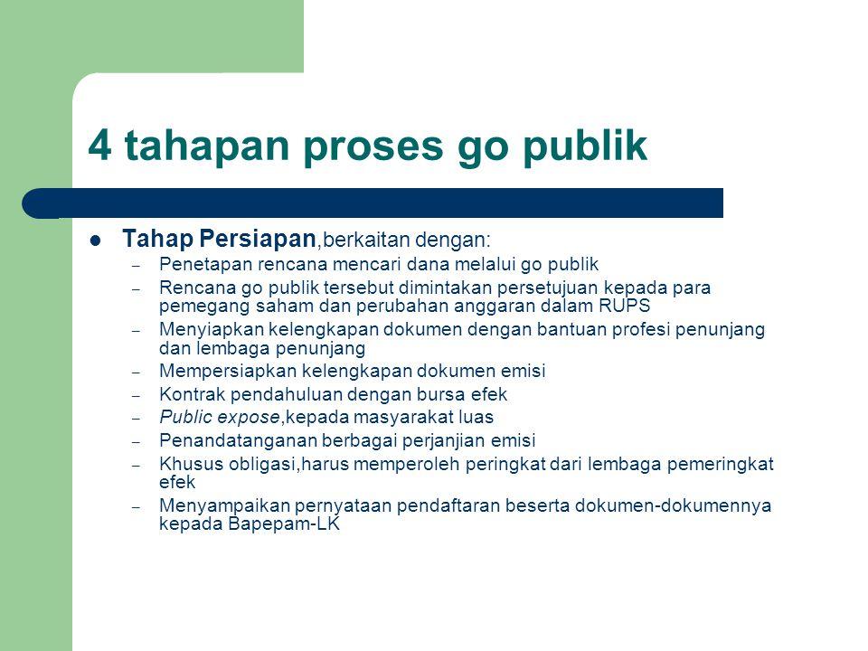 4 tahapan proses go publik Tahap Persiapan,berkaitan dengan: – Penetapan rencana mencari dana melalui go publik – Rencana go publik tersebut dimintaka