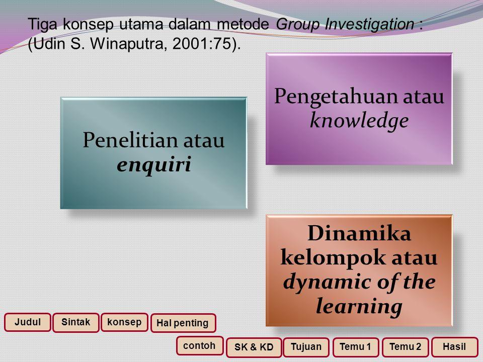 5.Pengolahan data bisa dengan bantuan LKS 6.Penyajian data hasil investigasi 7.