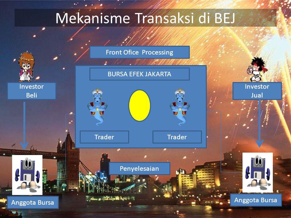 Mekanisme Transaksi di BEJ Front Ofice Processing BURSA EFEK JAKARTA Penyelesaian Anggota Bursa Trader Investor Beli Investor Jual Anggota Bursa