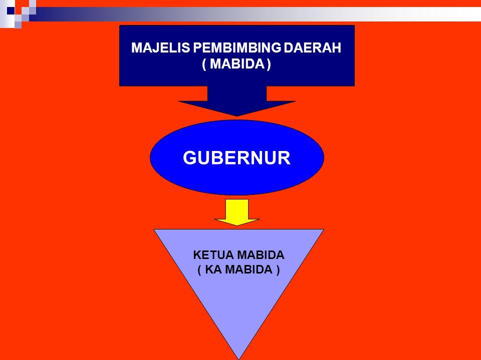 MAJELIS PEMBIMBING DAERAH ( MABIDA ) GUBERNUR KETUA MABIDA ( KA MABIDA )