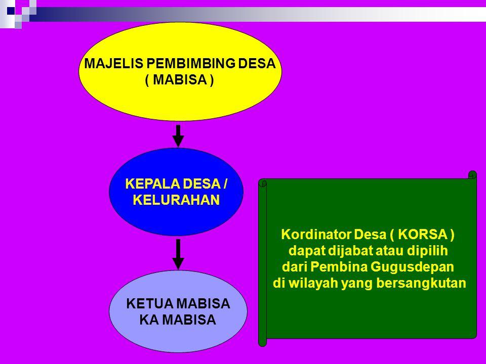 MAJELIS PEMBIMBING DESA ( MABISA ) KEPALA DESA / KELURAHAN KETUA MABISA KA MABISA Kordinator Desa ( KORSA ) dapat dijabat atau dipilih dari Pembina Gugusdepan di wilayah yang bersangkutan