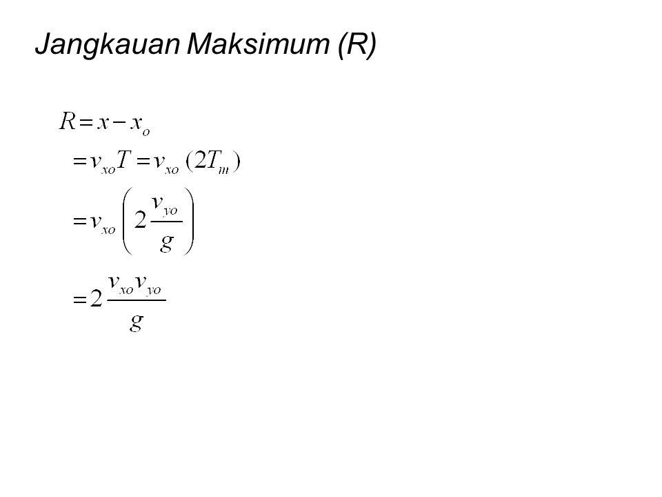 Lintasan Parabolik A B C Y = A + Bx + Cx2