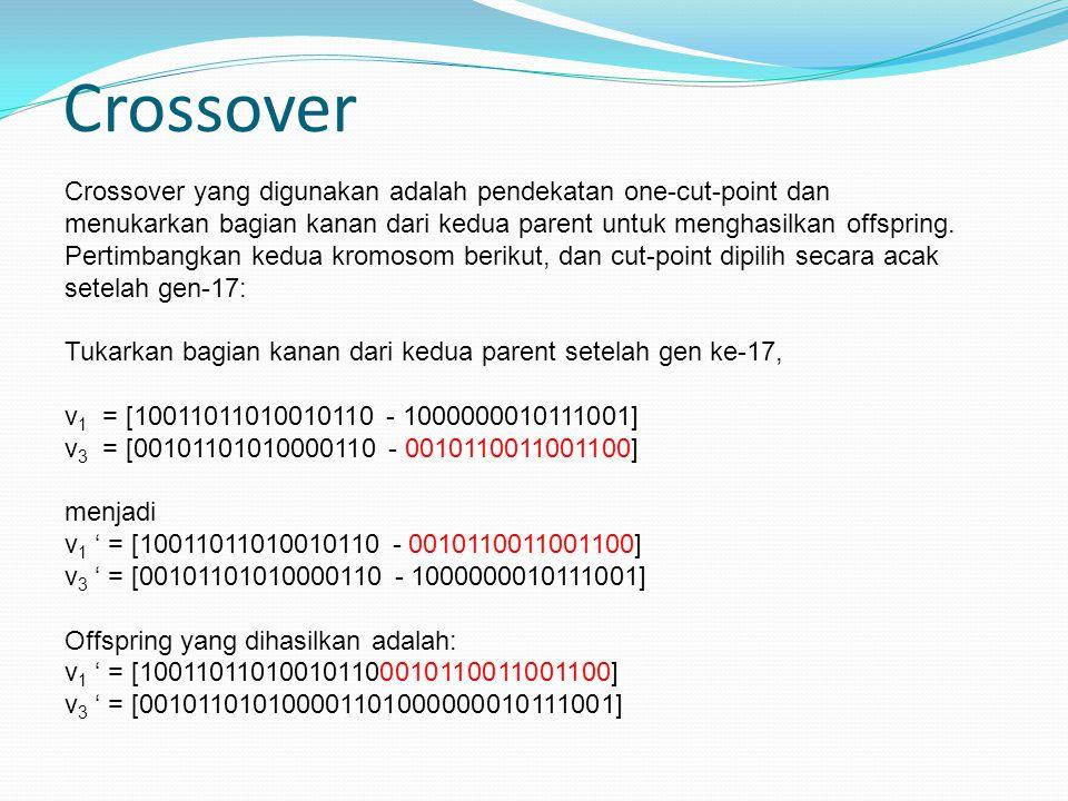 Crossover Crossover yang digunakan adalah pendekatan one-cut-point dan menukarkan bagian kanan dari kedua parent untuk menghasilkan offspring.