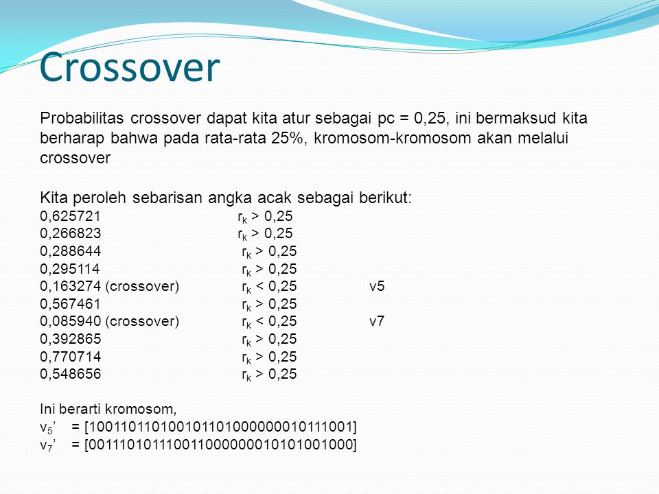 Crossover Probabilitas crossover dapat kita atur sebagai pc = 0,25, ini bermaksud kita berharap bahwa pada rata-rata 25%, kromosom-kromosom akan melalui crossover Kita peroleh sebarisan angka acak sebagai berikut: 0,625721r k > 0,25 0,266823 r k > 0,25 0,288644 r k > 0,25 0,295114 r k > 0,25 0,163274 (crossover) r k < 0,25v5 0,567461 r k > 0,25 0,085940 (crossover) r k < 0,25v7 0,392865 r k > 0,25 0,770714 r k > 0,25 0,548656 r k > 0,25 Ini berarti kromosom, v 5 ' = [100110110100101101000000010111001] v 7 ' = [001110101110011000000010101001000]