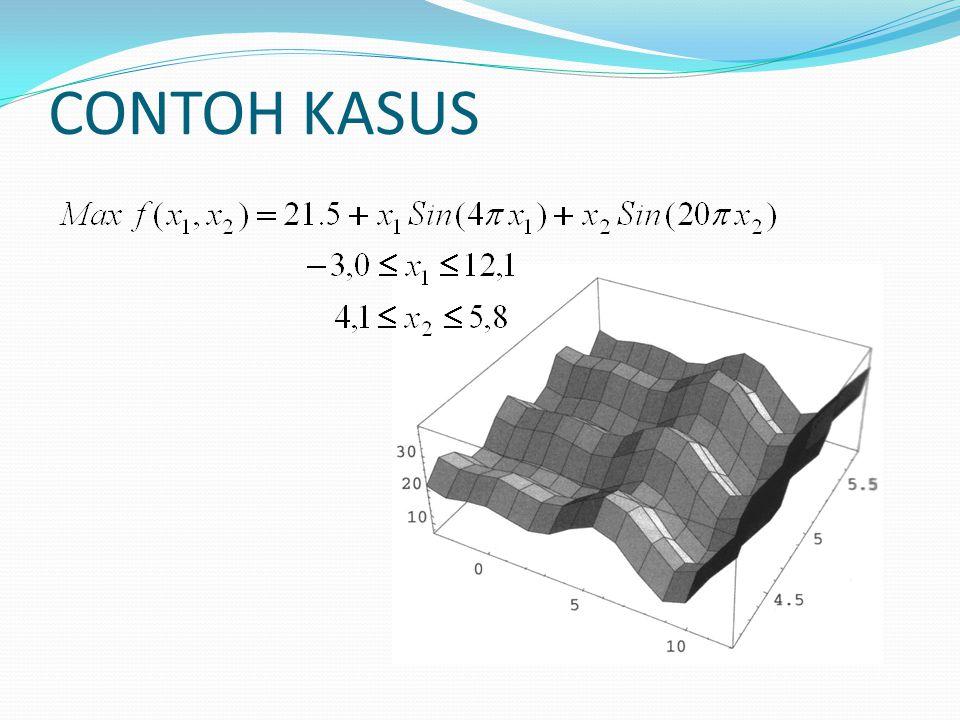 Probabailitas Kumulatif (lanjutan) q6 = 0,582475 q7 = 0,683290 q8 = 0,794234 q9 = 0,942446 q10 = 1,000000