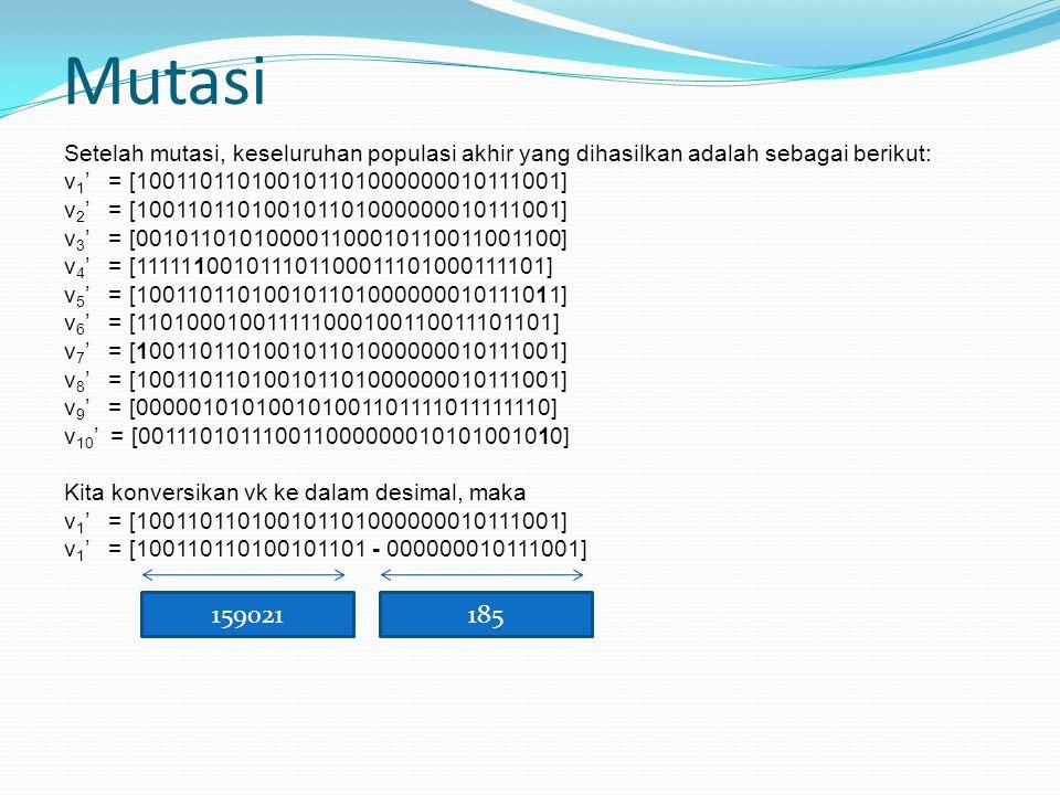 Mutasi Setelah mutasi, keseluruhan populasi akhir yang dihasilkan adalah sebagai berikut: v 1 ' = [100110110100101101000000010111001] v 2 ' = [100110110100101101000000010111001] v 3 ' = [001011010100001100010110011001100] v 4 ' = [111111001011101100011101000111101] v 5 ' = [100110110100101101000000010111011] v 6 ' = [110100010011111000100110011101101] v 7 ' = [100110110100101101000000010111001] v 8 ' = [100110110100101101000000010111001] v 9 ' = [000001010100101001101111011111110] v 10 ' = [001110101110011000000010101001010] Kita konversikan vk ke dalam desimal, maka v 1 ' = [100110110100101101000000010111001] v 1 ' = [100110110100101101 - 000000010111001] 159021185