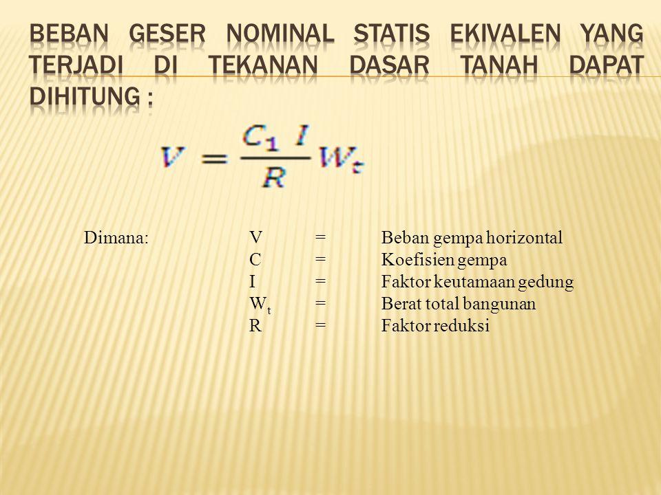 Dimana:V=Beban gempa horizontal C=Koefisien gempa I=Faktor keutamaan gedung W t =Berat total bangunan R=Faktor reduksi