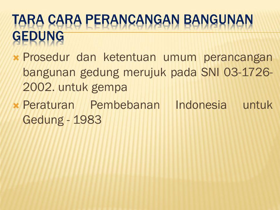  Prosedur dan ketentuan umum perancangan bangunan gedung merujuk pada SNI 03-1726- 2002. untuk gempa  Peraturan Pembebanan Indonesia untuk Gedung -