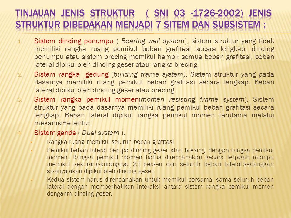 1. Sistem dinding penumpu ( Bearing wall system), sistem struktur yang tidak memiliki rangka ruang pemikul beban grafitasi secara lengkap, dinding pen