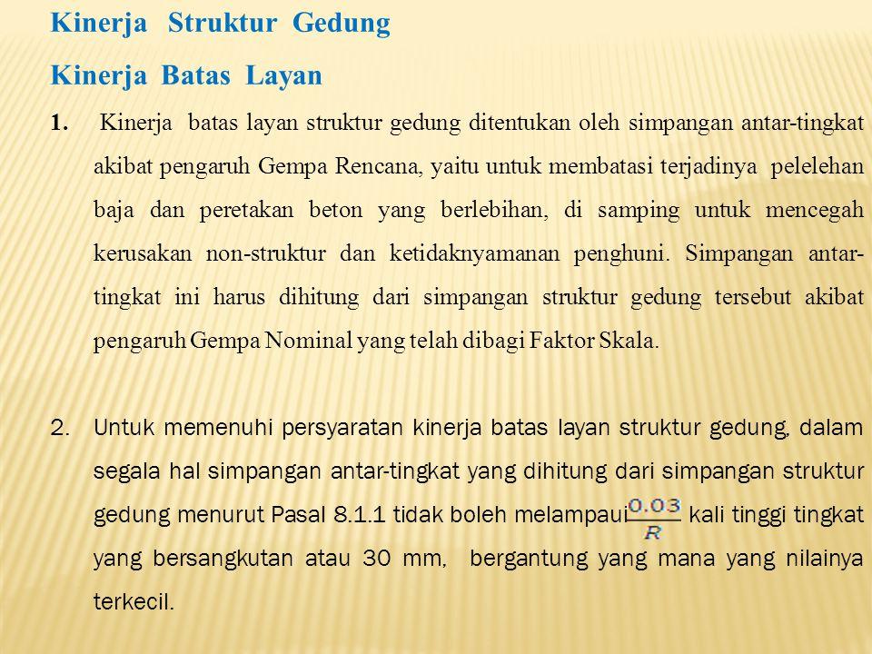 Kinerja Struktur Gedung Kinerja Batas Layan 1.