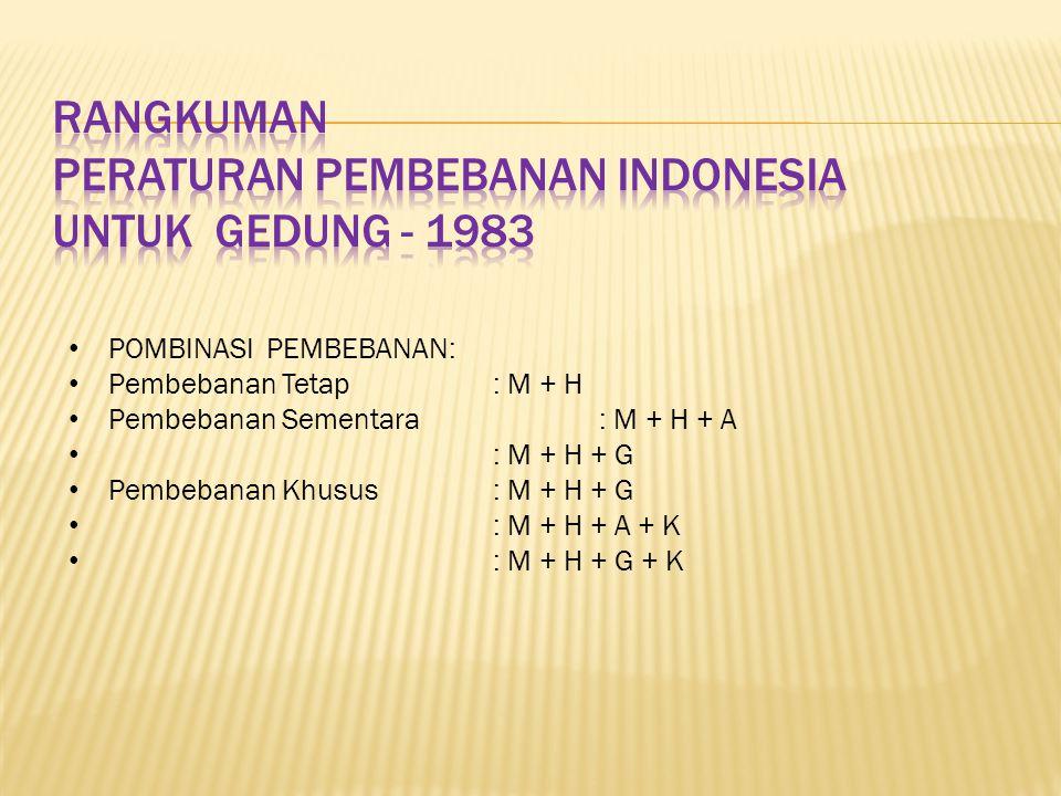 POMBINASI PEMBEBANAN: Pembebanan Tetap: M + H Pembebanan Sementara: M + H + A : M + H + G Pembebanan Khusus: M + H + G : M + H + A + K : M + H + G + K