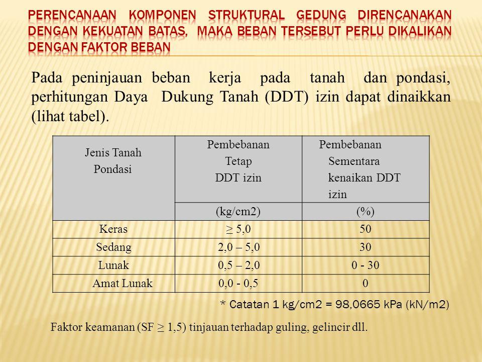 Pada peninjauan beban kerja pada tanah dan pondasi, perhitungan Daya Dukung Tanah (DDT) izin dapat dinaikkan (lihat tabel). Jenis Tanah Pondasi Pembeb