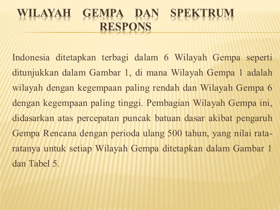 Indonesia ditetapkan terbagi dalam 6 Wilayah Gempa seperti ditunjukkan dalam Gambar 1, di mana Wilayah Gempa 1 adalah wilayah dengan kegempaan paling rendah dan Wilayah Gempa 6 dengan kegempaan paling tinggi.