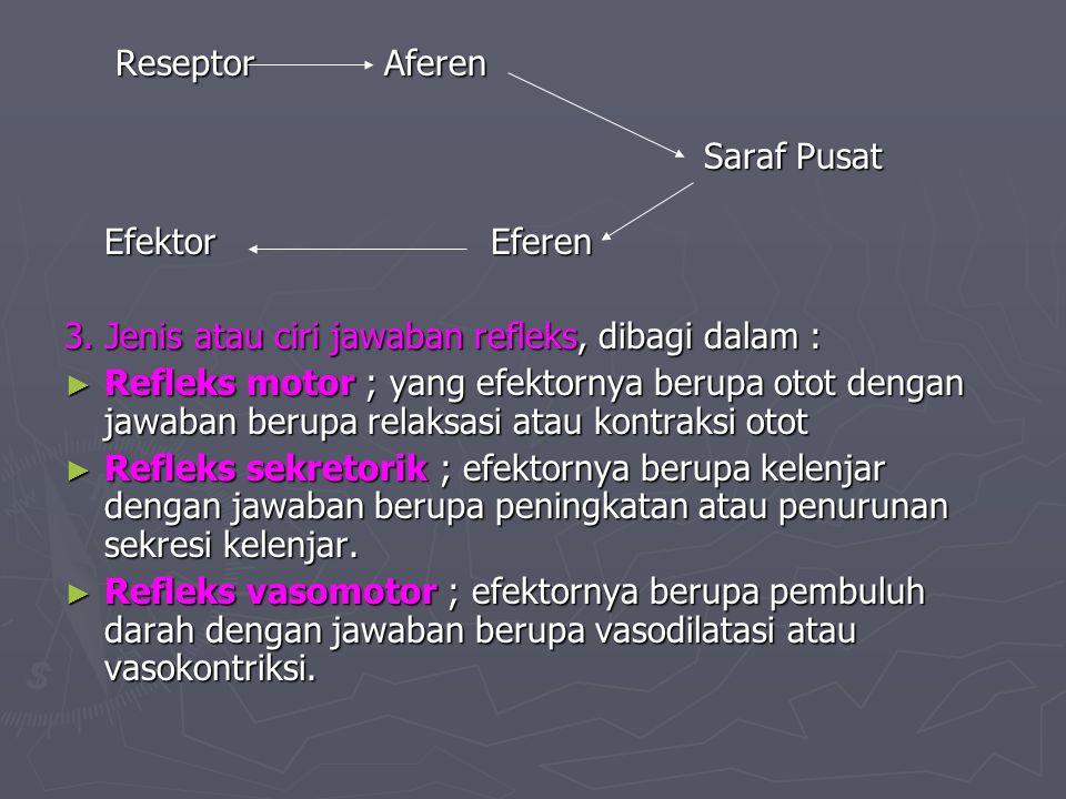 ReseptorAferen ReseptorAferen Saraf Pusat EfektorEferen 3. Jenis atau ciri jawaban refleks, dibagi dalam : ► Refleks motor ; yang efektornya berupa ot
