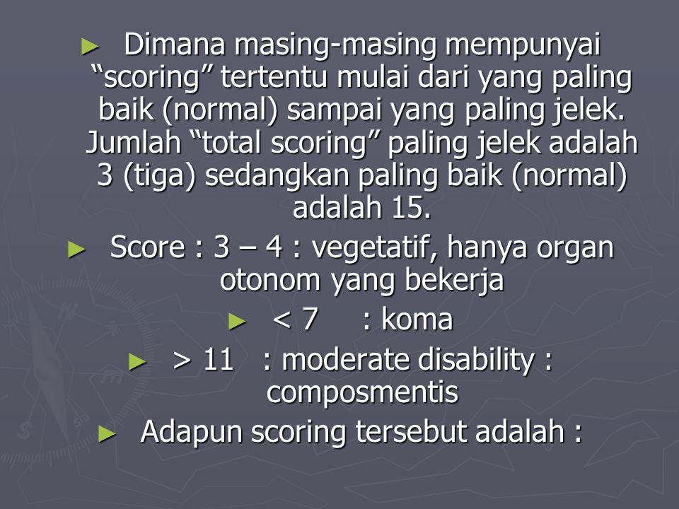 """► Dimana masing-masing mempunyai """"scoring"""" tertentu mulai dari yang paling baik (normal) sampai yang paling jelek. Jumlah """"total scoring"""" paling jelek"""