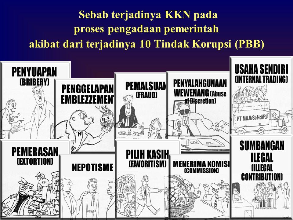 Sebab terjadinya KKN pada proses pengadaan pemerintah akibat dari terjadinya 10 Tindak Korupsi (PBB)