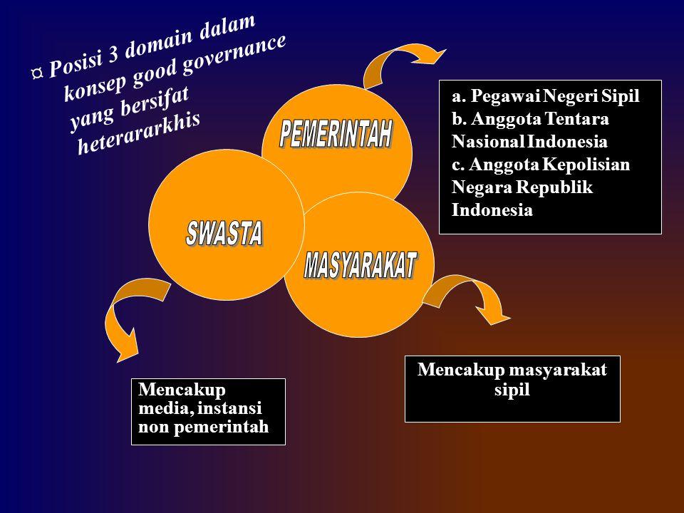 Mencakup media, instansi non pemerintah Mencakup masyarakat sipil ¤ Posisi 3 domain dalam konsep good governance yang bersifat heterararkhis a. Pegawa
