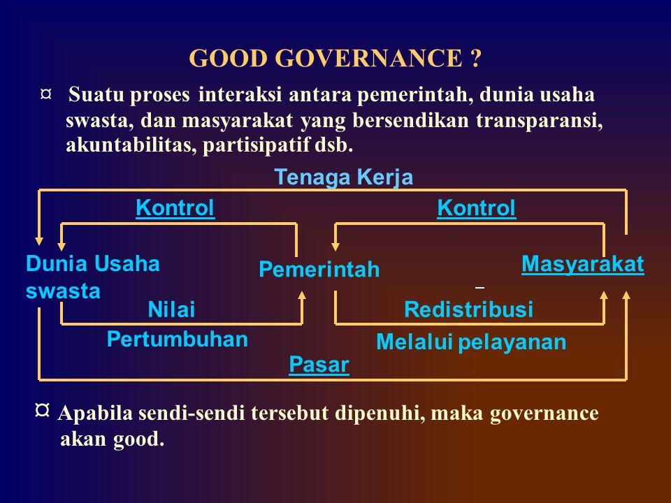 GOOD GOVERNANCE ? ¤ Suatu proses interaksi antara pemerintah, dunia usaha swasta, dan masyarakat yang bersendikan transparansi, akuntabilitas, partisi