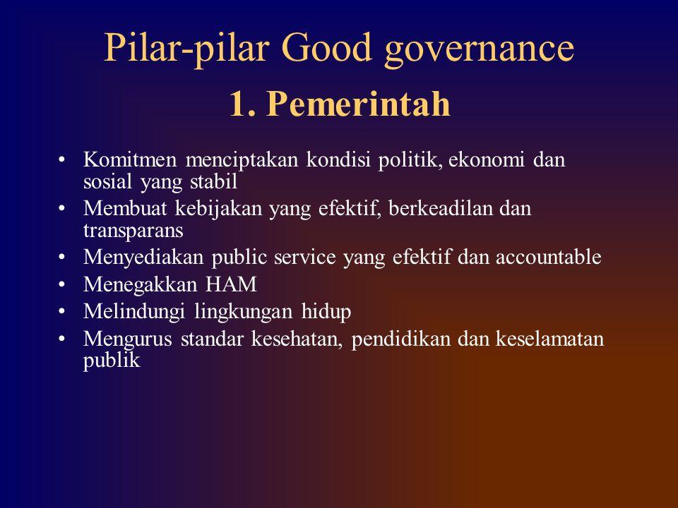 1. Pemerintah Komitmen menciptakan kondisi politik, ekonomi dan sosial yang stabil Membuat kebijakan yang efektif, berkeadilan dan transparans Menyedi