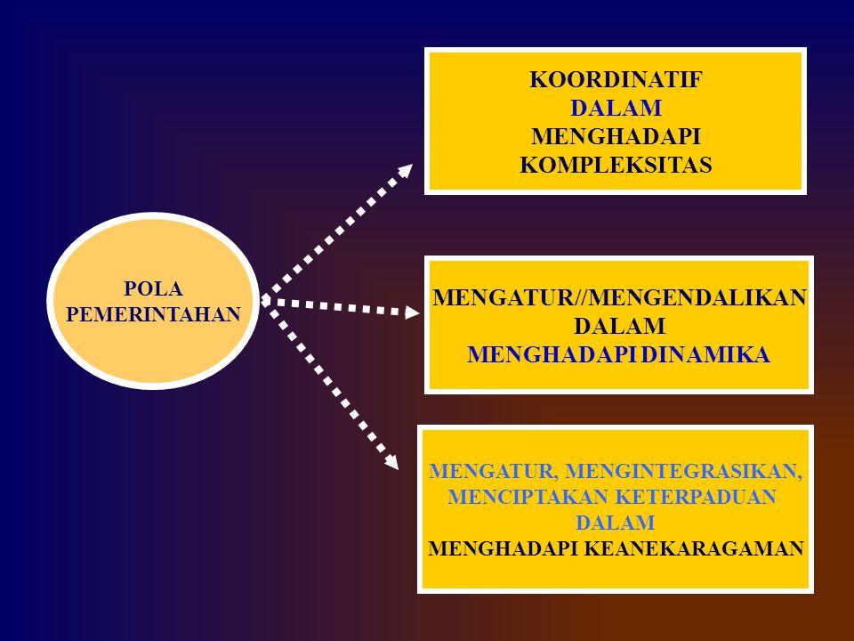 POLA PEMERINTAHAN KOORDINATIF DALAM MENGHADAPI KOMPLEKSITAS MENGATUR//MENGENDALIKAN DALAM MENGHADAPI DINAMIKA MENGATUR, MENGINTEGRASIKAN, MENCIPTAKAN