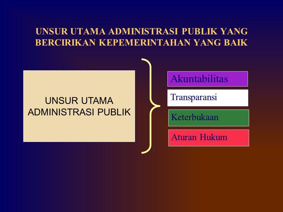 UNSUR UTAMA ADMINISTRASI PUBLIK YANG BERCIRIKAN KEPEMERINTAHAN YANG BAIK Akuntabilitas Transparansi Keterbukaan Aturan Hukum UNSUR UTAMA ADMINISTRASI