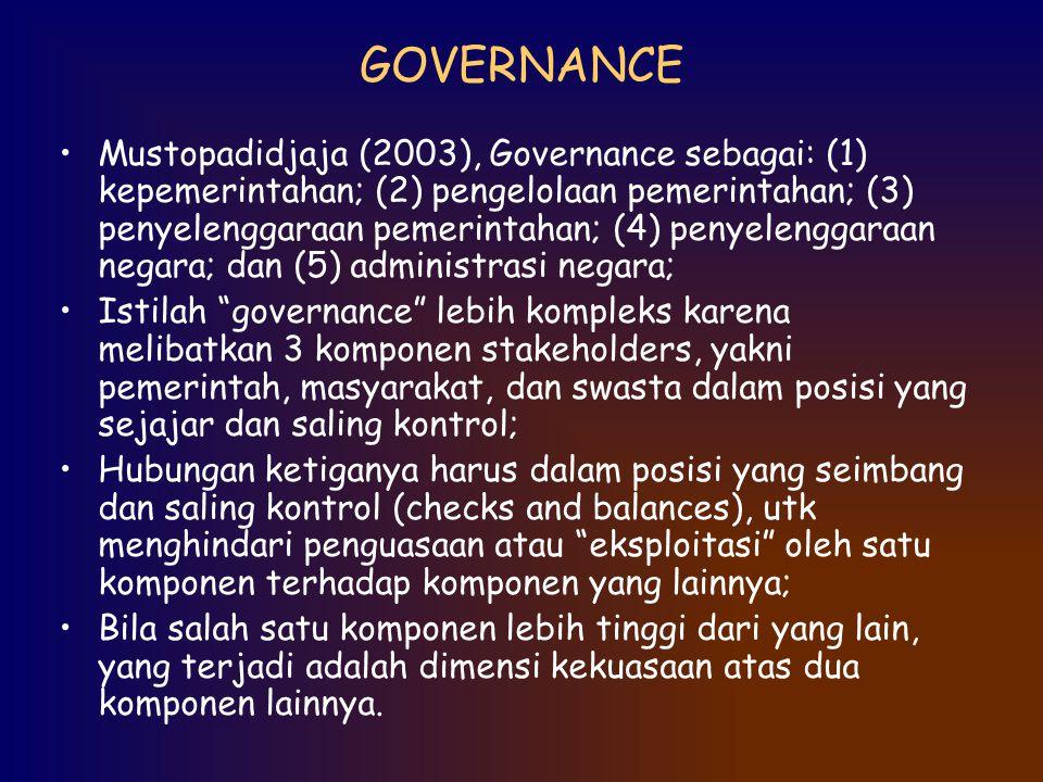 GOVERNANCE Mustopadidjaja (2003), Governance sebagai: (1) kepemerintahan; (2) pengelolaan pemerintahan; (3) penyelenggaraan pemerintahan; (4) penyelen