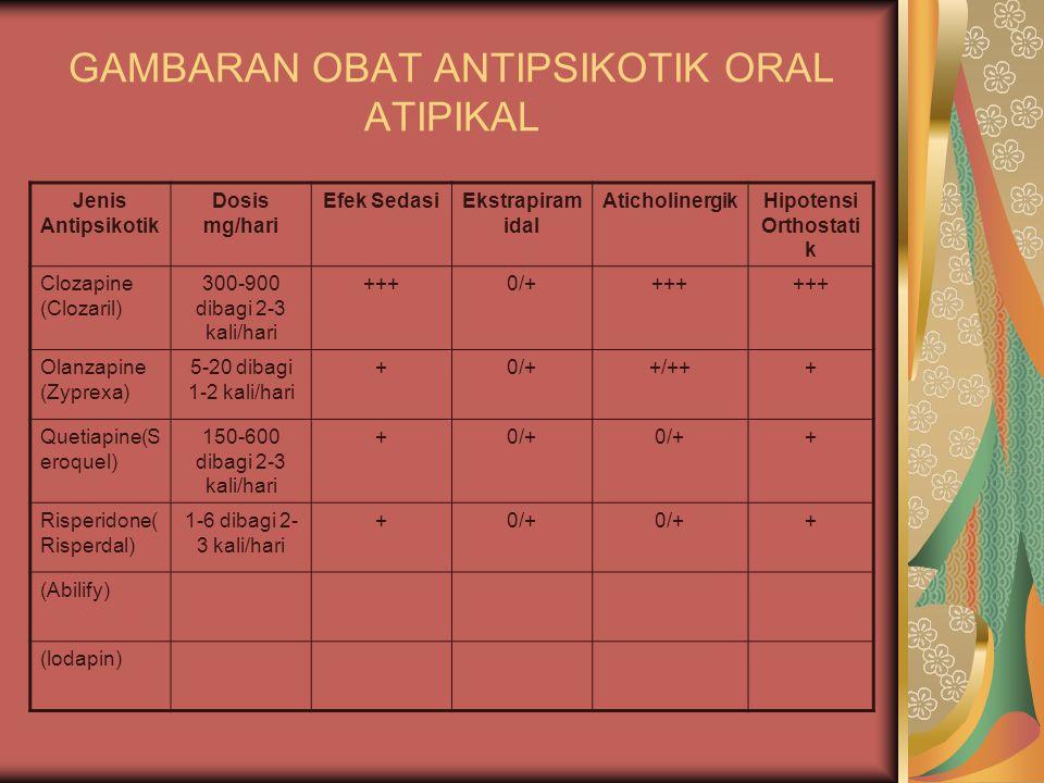 GAMBARAN OBAT ANTIPSIKOTIK ORAL ATIPIKAL Jenis Antipsikotik Dosis mg/hari Efek SedasiEkstrapiram idal AticholinergikHipotensi Orthostati k Clozapine (