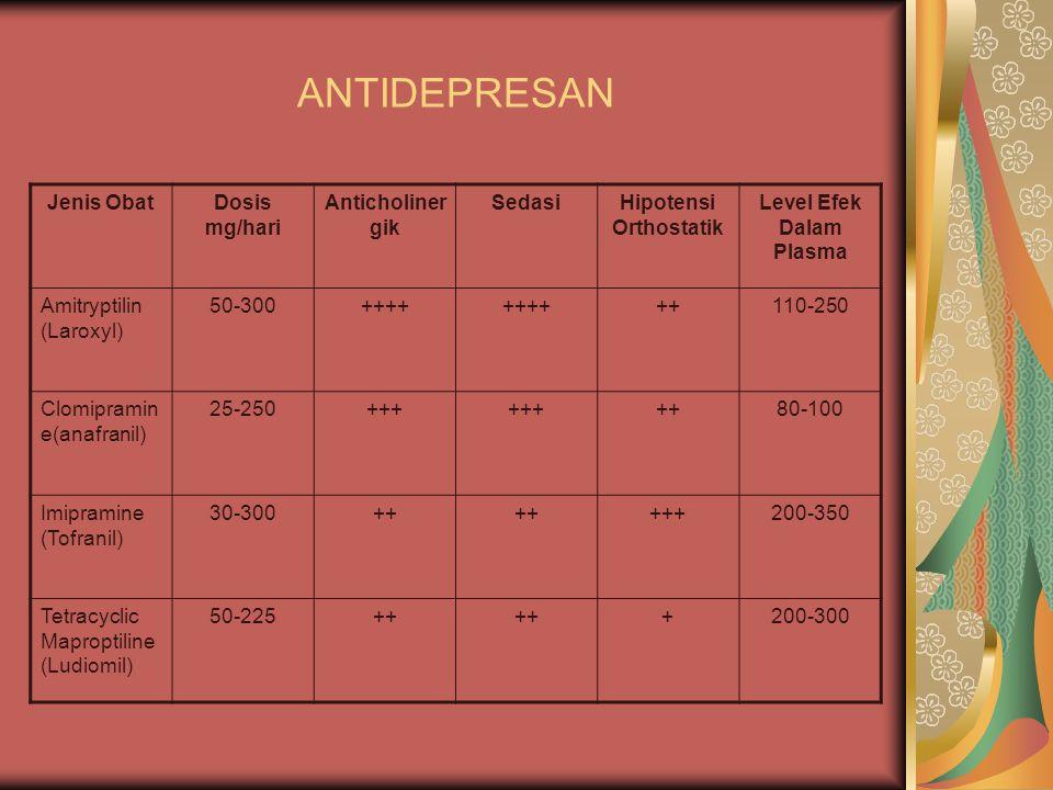 ANTIDEPRESAN Jenis ObatDosis mg/hari Anticholiner gik SedasiHipotensi Orthostatik Level Efek Dalam Plasma Amitryptilin (Laroxyl) 50-300++++ ++110-250