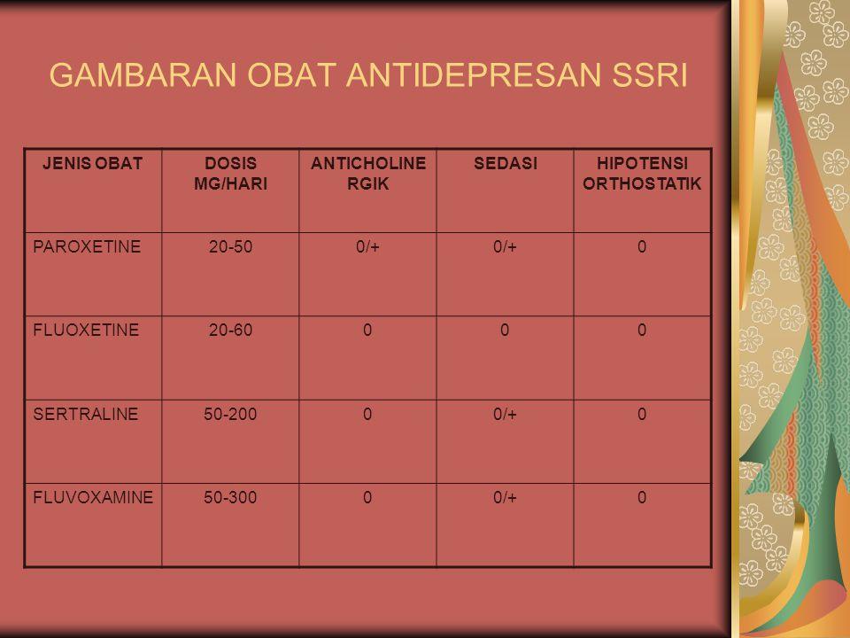 GAMBARAN OBAT ANTIDEPRESAN SSRI JENIS OBATDOSIS MG/HARI ANTICHOLINE RGIK SEDASIHIPOTENSI ORTHOSTATIK PAROXETINE20-500/+ 0 FLUOXETINE20-60000 SERTRALIN