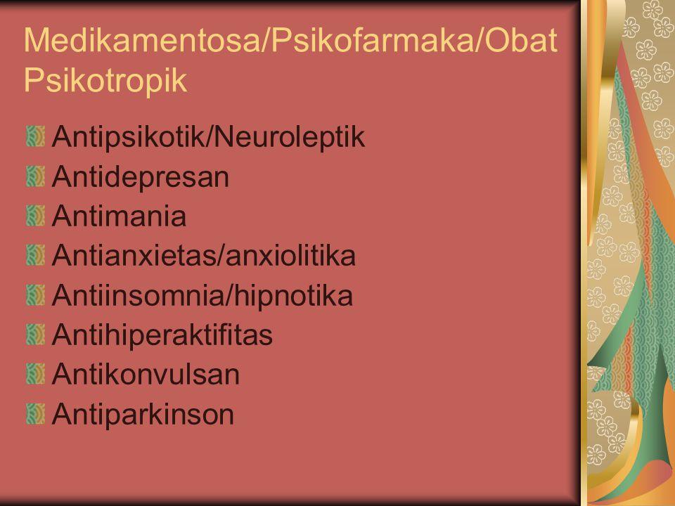 Efek samping Dizziness sementara, mengantuk, tremor,berkeringat, sakit kepala, mulut kering, diare, mual muntah, penurunan berat badan(sementara).