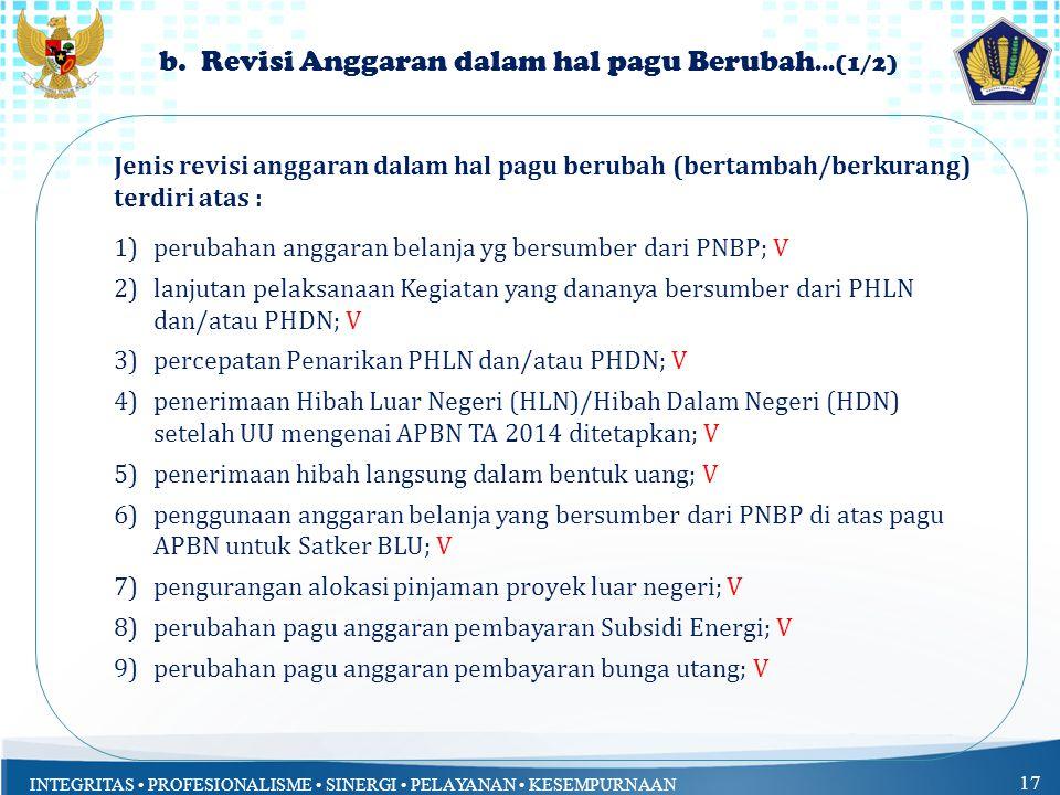 INTEGRITAS PROFESIONALISME SINERGI PELAYANAN KESEMPURNAAN 17 b. Revisi Anggaran dalam hal pagu Berubah...(1/2) Jenis revisi anggaran dalam hal pagu be