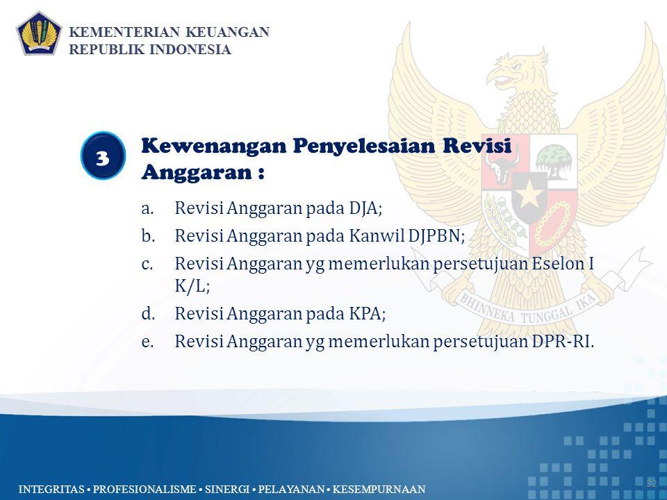 INTEGRITAS PROFESIONALISME SINERGI PELAYANAN KESEMPURNAAN 32 Kewenangan Penyelesaian Revisi Anggaran : a.Revisi Anggaran pada DJA; b.Revisi Anggaran p