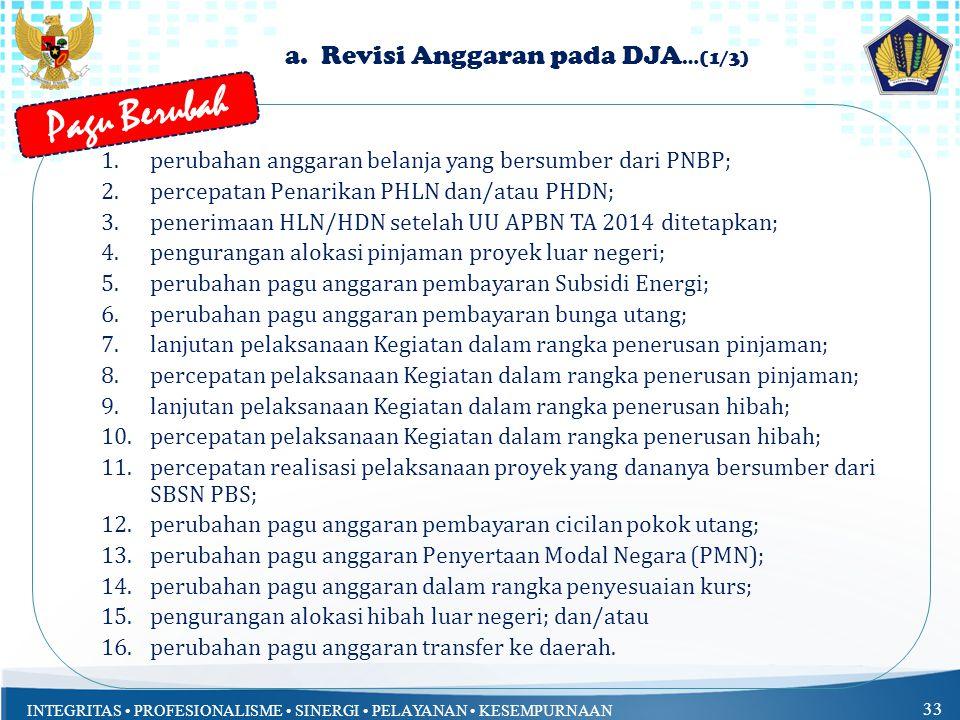 INTEGRITAS PROFESIONALISME SINERGI PELAYANAN KESEMPURNAAN 33 a. Revisi Anggaran pada DJA …(1/3) 1.perubahan anggaran belanja yang bersumber dari PNBP;