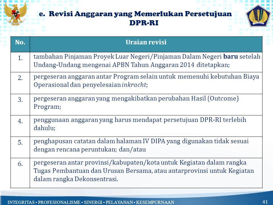 INTEGRITAS PROFESIONALISME SINERGI PELAYANAN KESEMPURNAAN 41 e. Revisi Anggaran yang Memerlukan Persetujuan DPR-RI No.Uraian revisi 1. tambahan Pinjam