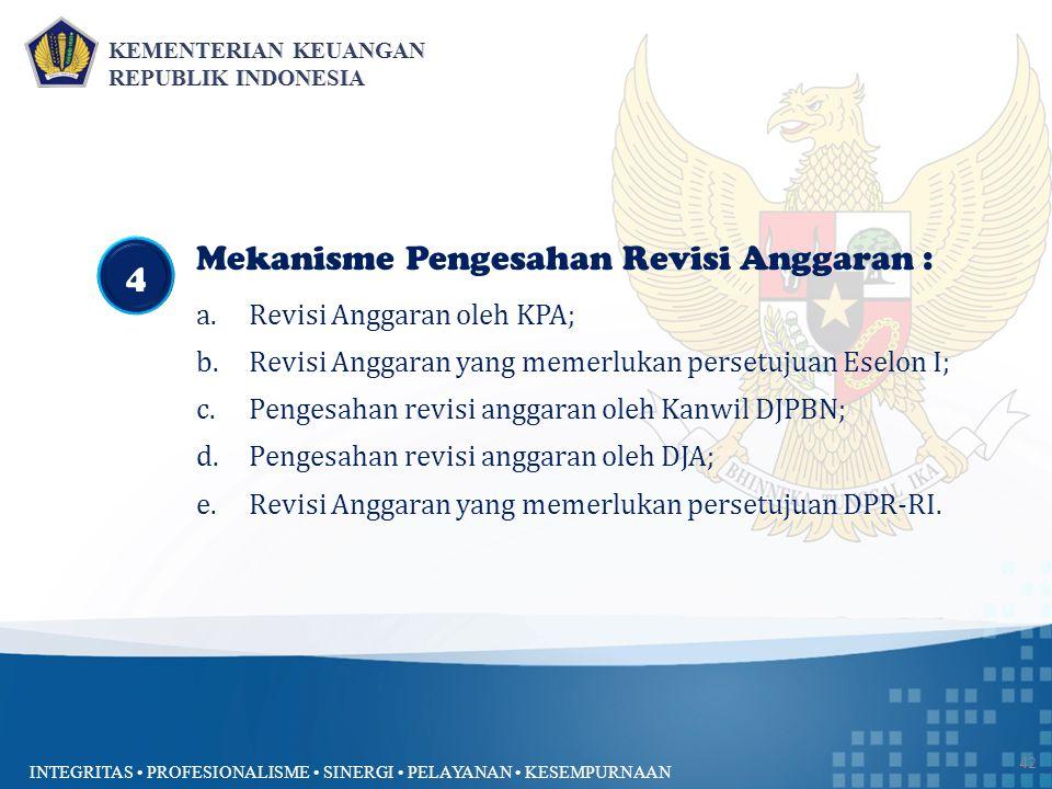 INTEGRITAS PROFESIONALISME SINERGI PELAYANAN KESEMPURNAAN 42 Mekanisme Pengesahan Revisi Anggaran : a.Revisi Anggaran oleh KPA; b.Revisi Anggaran yang memerlukan persetujuan Eselon I; c.Pengesahan revisi anggaran oleh Kanwil DJPBN; d.Pengesahan revisi anggaran oleh DJA; e.Revisi Anggaran yang memerlukan persetujuan DPR-RI.