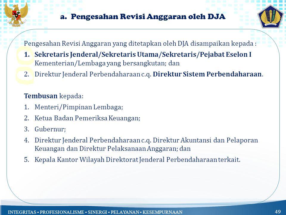 INTEGRITAS PROFESIONALISME SINERGI PELAYANAN KESEMPURNAAN 49 a.