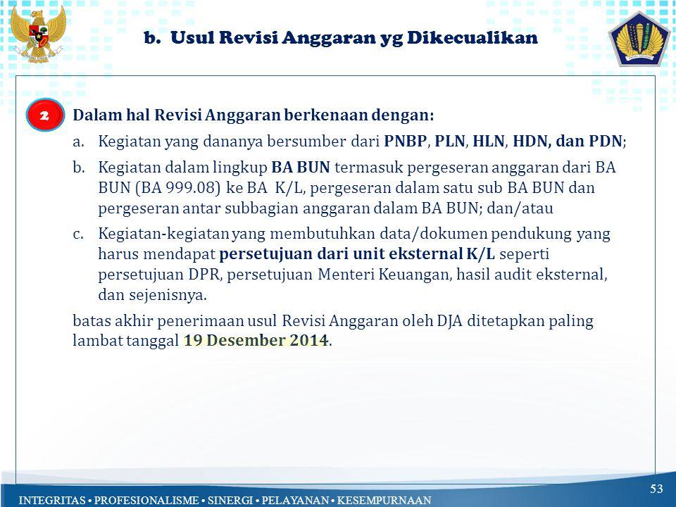 INTEGRITAS PROFESIONALISME SINERGI PELAYANAN KESEMPURNAAN b. Usul Revisi Anggaran yg Dikecualikan 53 Dalam hal Revisi Anggaran berkenaan dengan: a.Keg