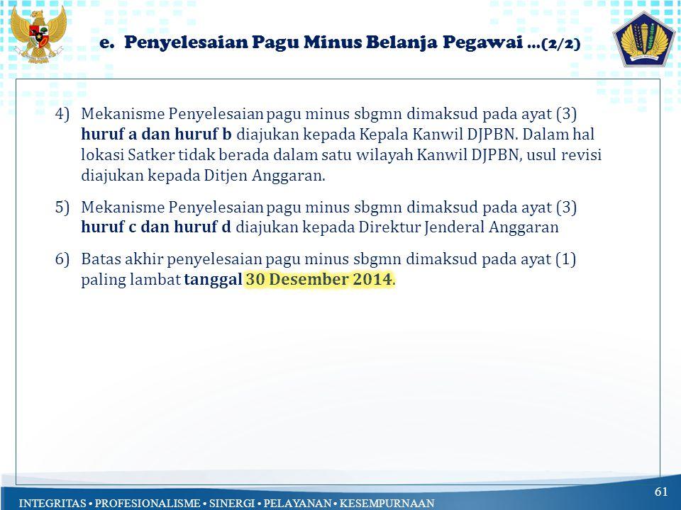 INTEGRITAS PROFESIONALISME SINERGI PELAYANAN KESEMPURNAAN 61 e. Penyelesaian Pagu Minus Belanja Pegawai …(2/2)