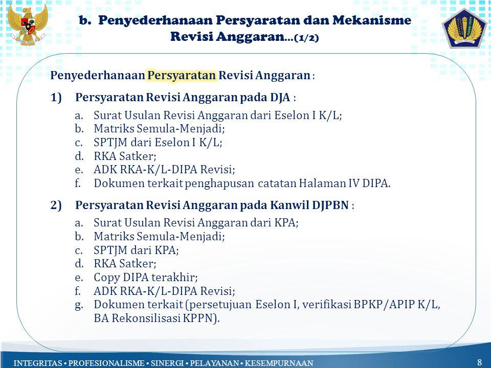 INTEGRITAS PROFESIONALISME SINERGI PELAYANAN KESEMPURNAAN 8 b. Penyederhanaan Persyaratan dan Mekanisme Revisi Anggaran...(1/2)