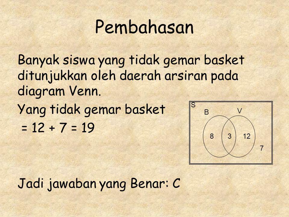 Pembahasan Banyak siswa yang tidak gemar basket ditunjukkan oleh daerah arsiran pada diagram Venn.