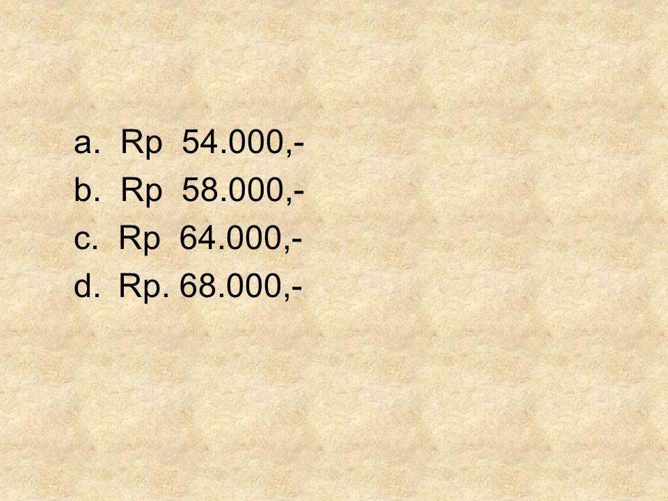 a. Rp 54.000,- b. Rp 58.000,- c.Rp 64.000,- d.Rp. 68.000,-
