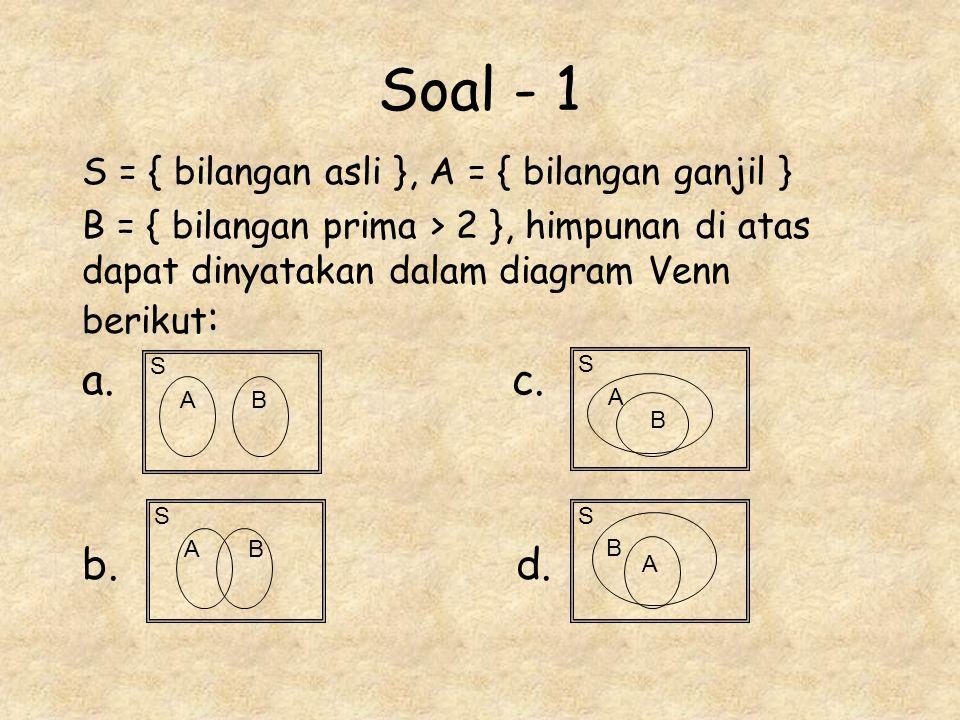 Soal - 1 S = { bilangan asli }, A = { bilangan ganjil } B = { bilangan prima > 2 }, himpunan di atas dapat dinyatakan dalam diagram Venn berikut : a.