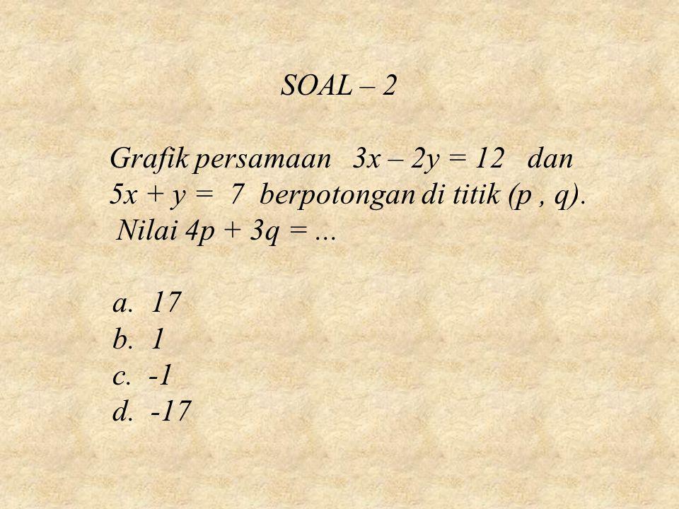 SOAL – 2 Grafik persamaan 3x – 2y = 12 dan 5x + y = 7 berpotongan di titik (p, q). Nilai 4p + 3q =... a. 17 b. 1 c. -1 d. -17
