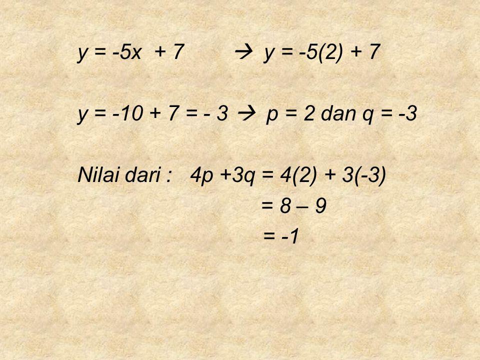 y = -5x + 7  y = -5(2) + 7 y = -10 + 7 = - 3  p = 2 dan q = -3 Nilai dari : 4p +3q = 4(2) + 3(-3) = 8 – 9 = -1